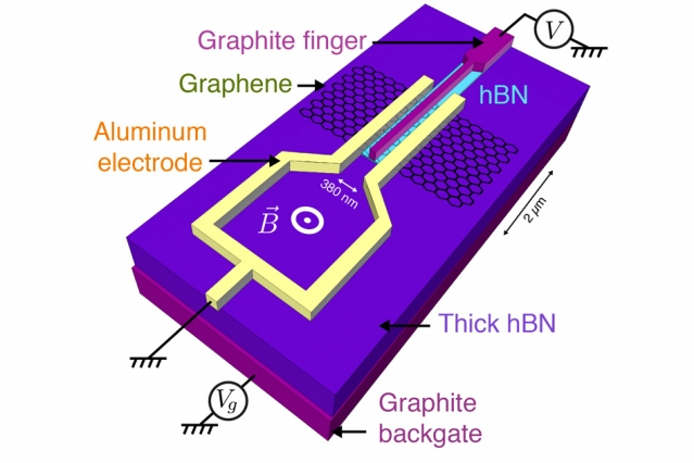 MIT Graphene Semiconductors 0
