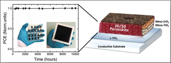 picture about Printable Solar Cell known as These types of Extremely-Sound, Printable Sunlight Cells Can Remaining For Further more