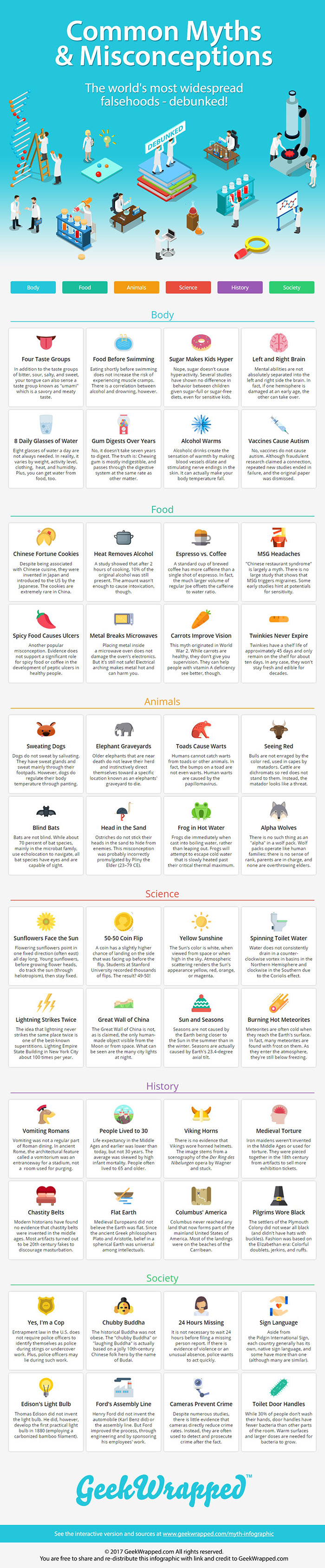 599ade5d6dd4d50001b9edd6 Myths Misconceptions Infographic SHORT