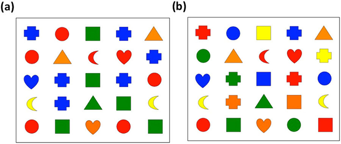 stroop shapes in a synesthesia test