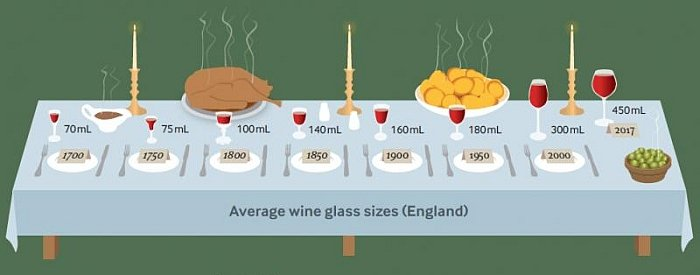 wine glass size infographic