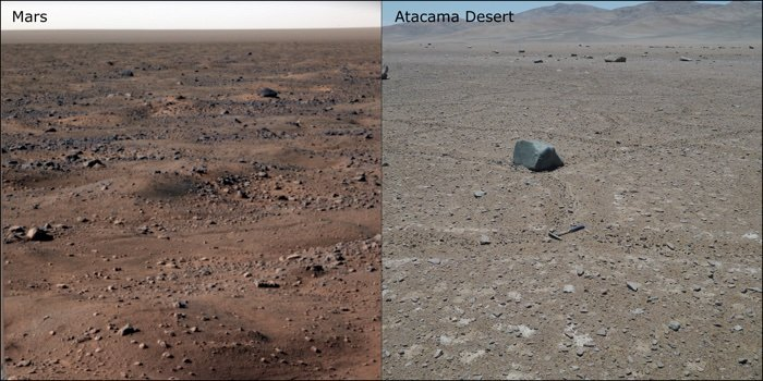 There's a Place on Earth Eerily Similar to Mars, And Scientists ...