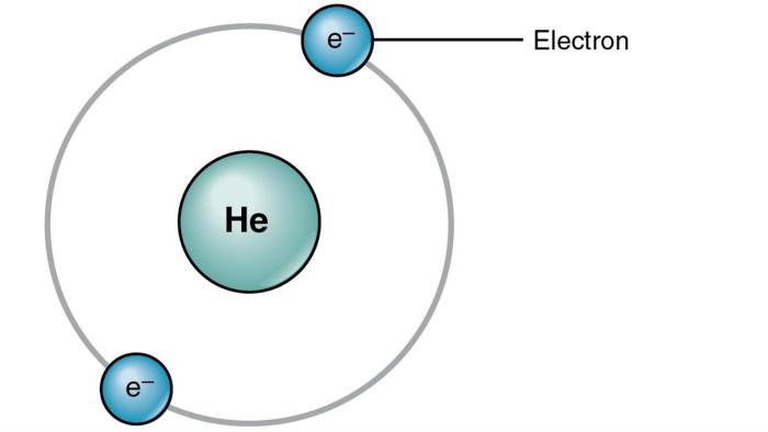 electronPlanetary