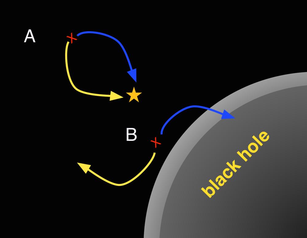 black holes hawking radiation - photo #12