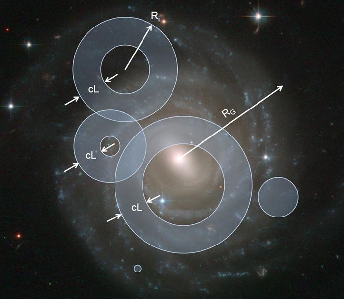 space aliens 2