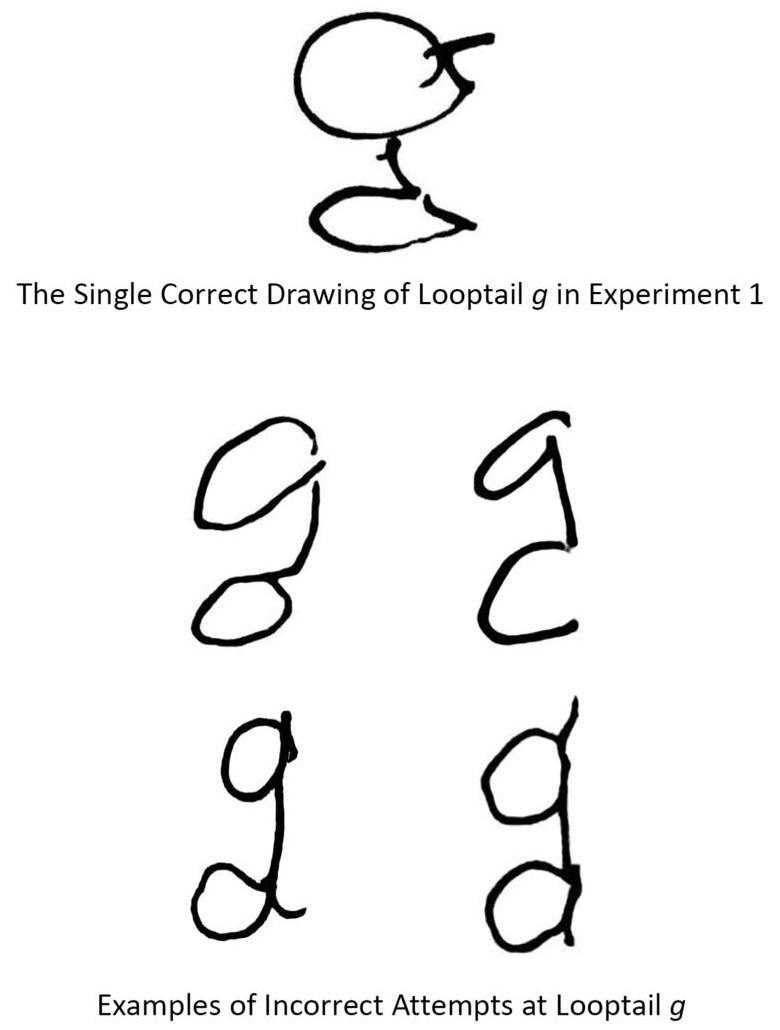 letter g scrawls