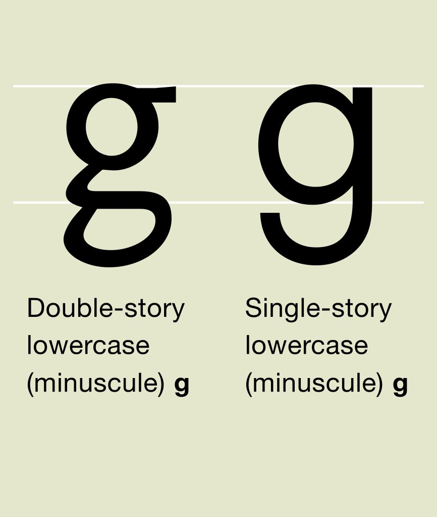 lowercase g types wiki