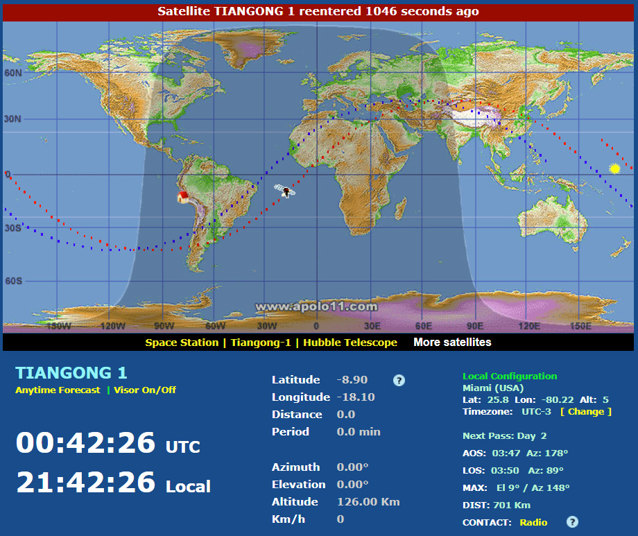 tiangong has reentered atmosphere