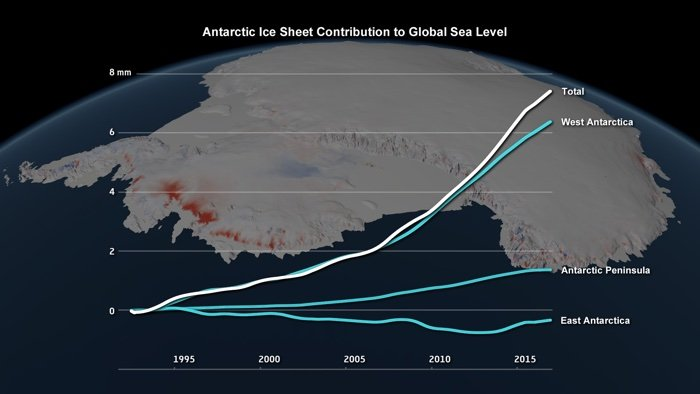 826 antarctica ice sea level 2