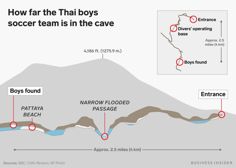 tham luang caves diagram bi