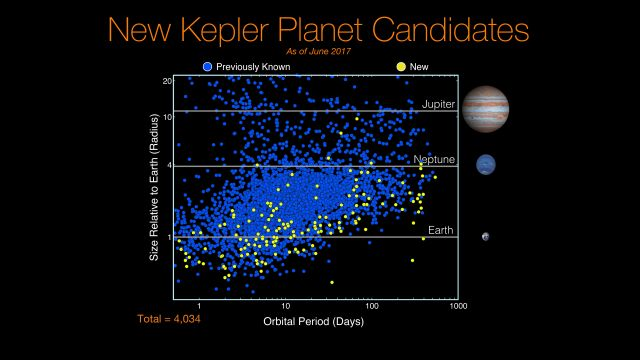 press web9 new kepler cand edit resized