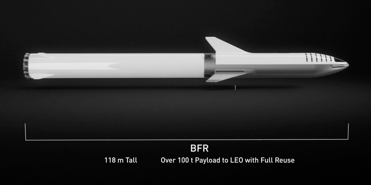 SpaceX's Big Falcon Rocket with its booster and spaceship. (SpaceX)