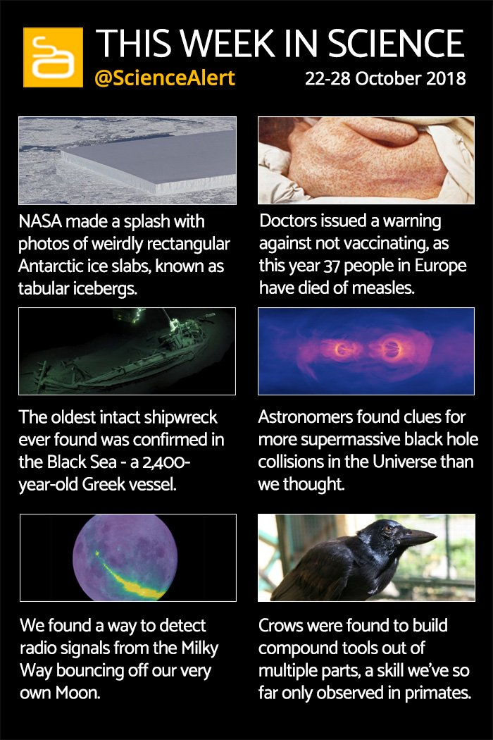 this week in science Oct22