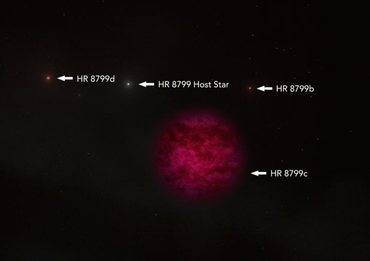 Exoplanet HR 8799c is about 7 times the size of Jupiter. (W. M. KECK OBSERVATORY/ADAM MAKARENKO/C. ALVAREZ)
