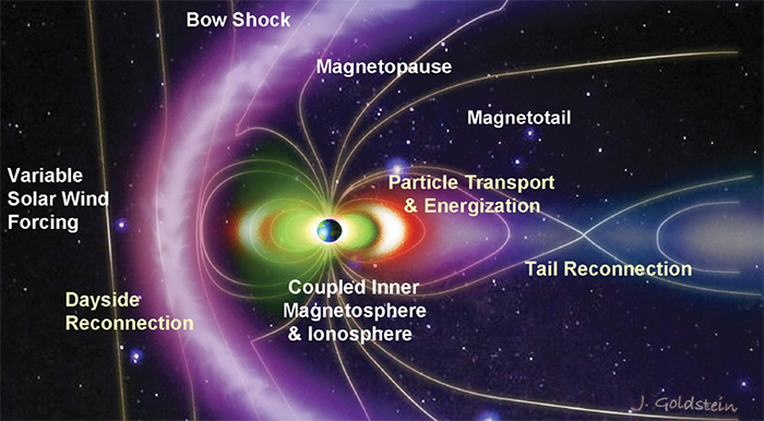 Image of the magnetosphere