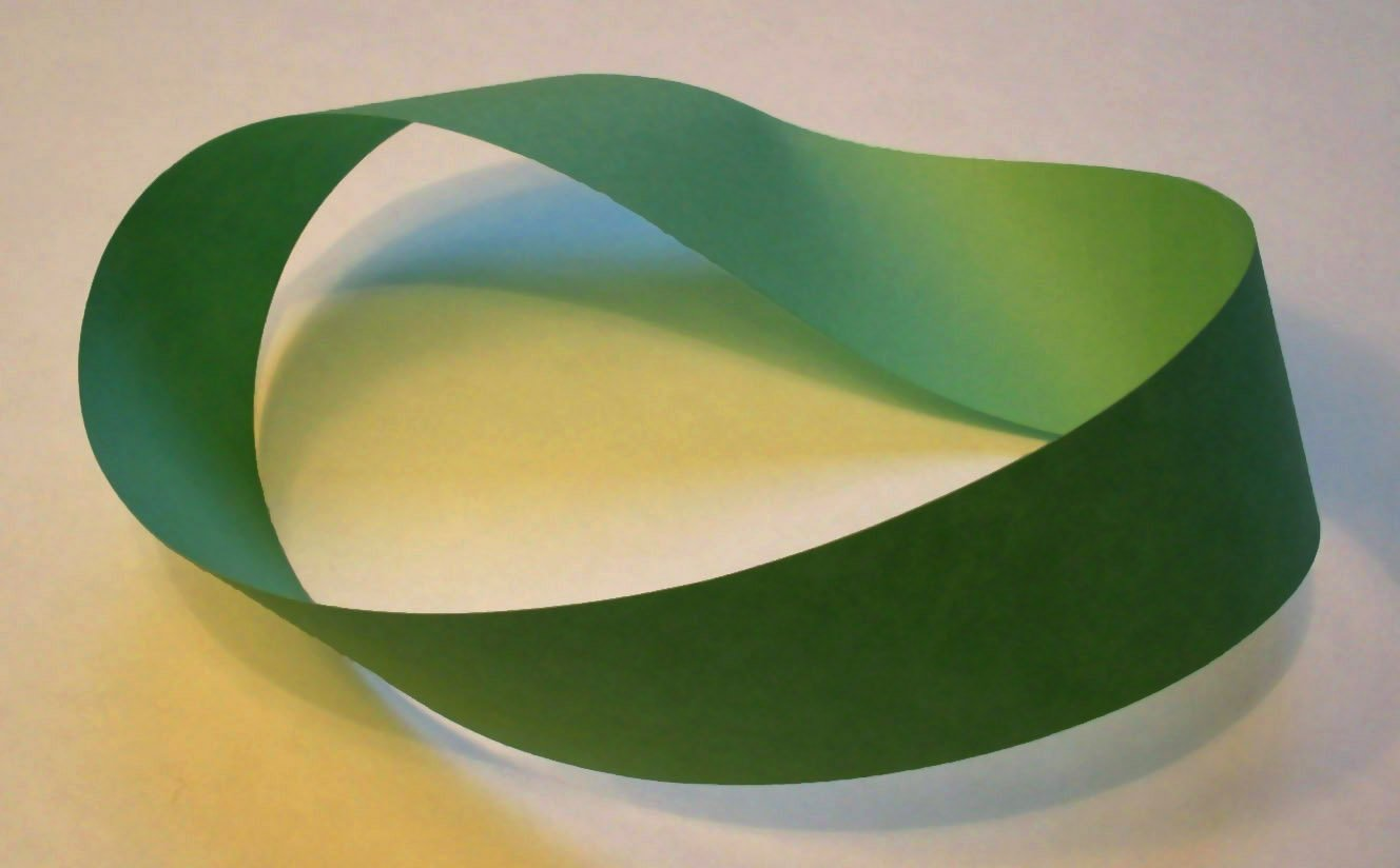 A Möbius strip.  (Wikimedia/David Benbennick/CC BY-SA)
