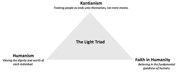 light triad 2