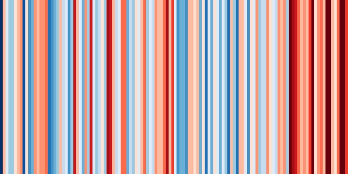 010 warming stripes 12 california