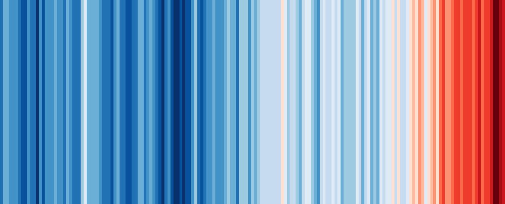 Brutally Simple Illustration Shows Climate Change's True Scale Everywhere on Earth