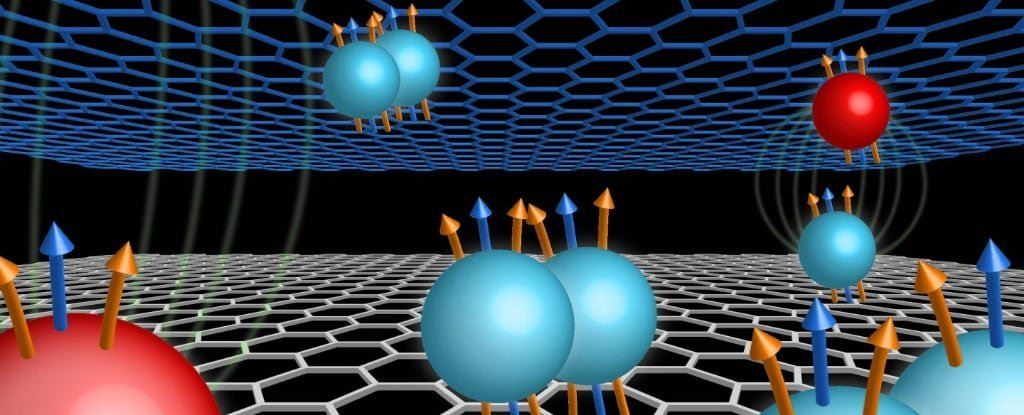 Physicists Discover Entirely New Quantum States When Graphene Meets Itself