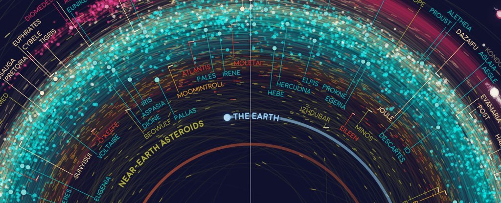 This Incredible Orbit Map of Our Solar System Makes Our Brains Ache
