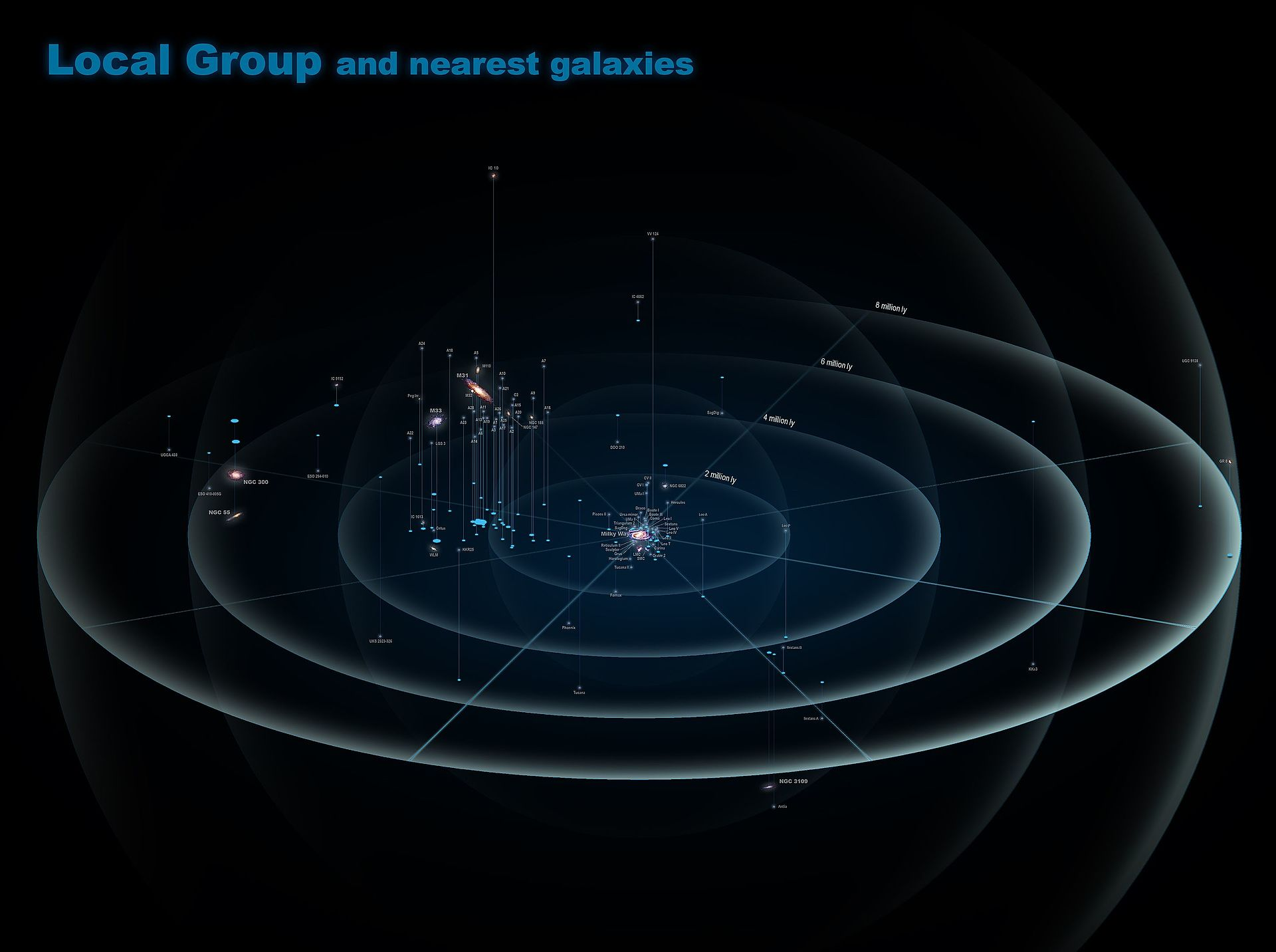 Local Group and nearest galaxies. (Wikipedia Commons/Antonio Ciccolella)