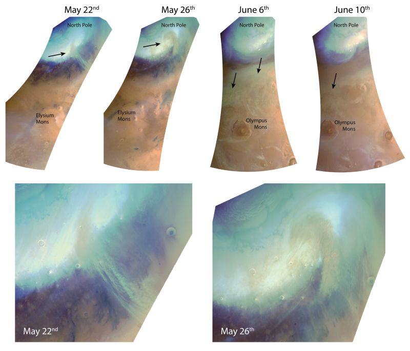 Dust storm season on Mars