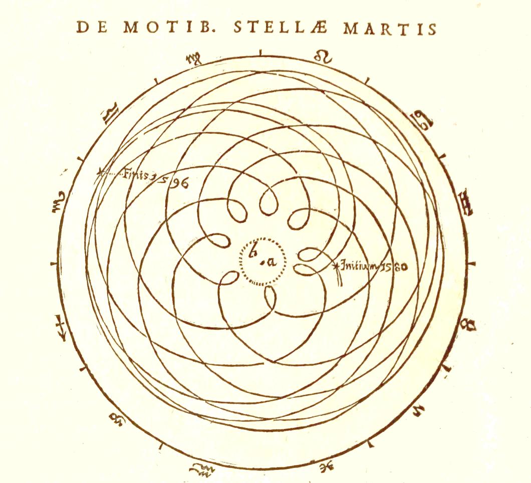 (Johannes Kepler/Astronomia Nova)