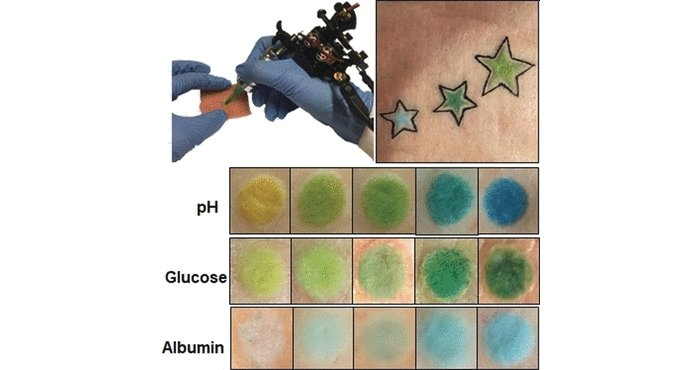 tattoo health tinypic