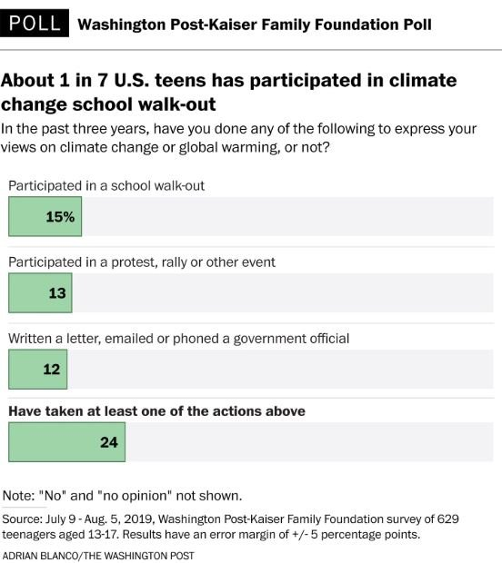 Washpost school survey image1