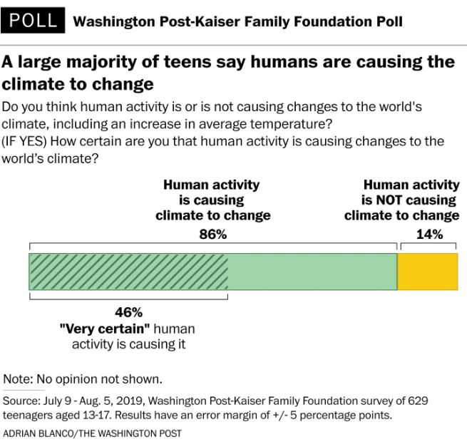 Washpost school survey image3