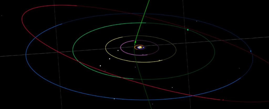Another Mysterious Object From Interstellar Space May Have Entered Our Solar System