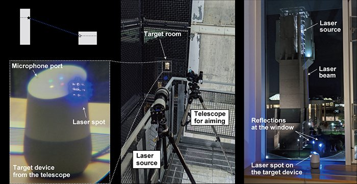 laser examples