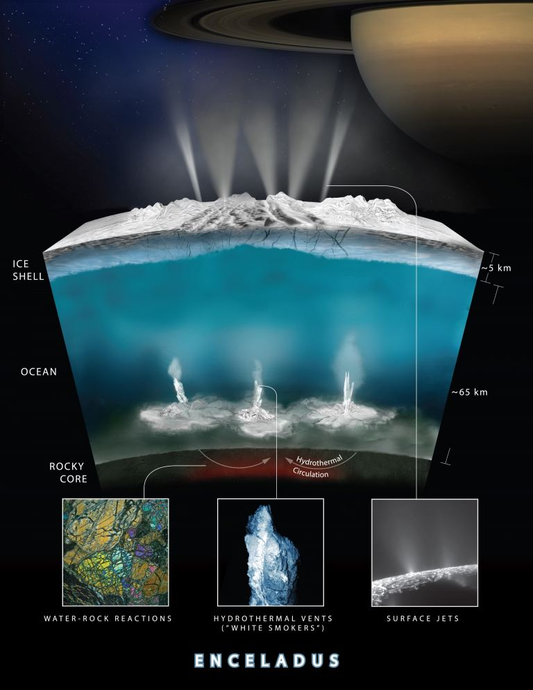 enceladus cross section 768x994