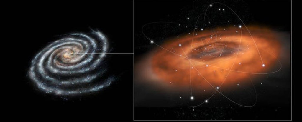 Our Galaxy's Centre Could Have a Second Supermassive Black Hole. Here's Why