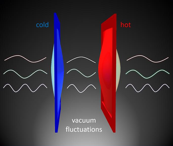 quantum heat 2