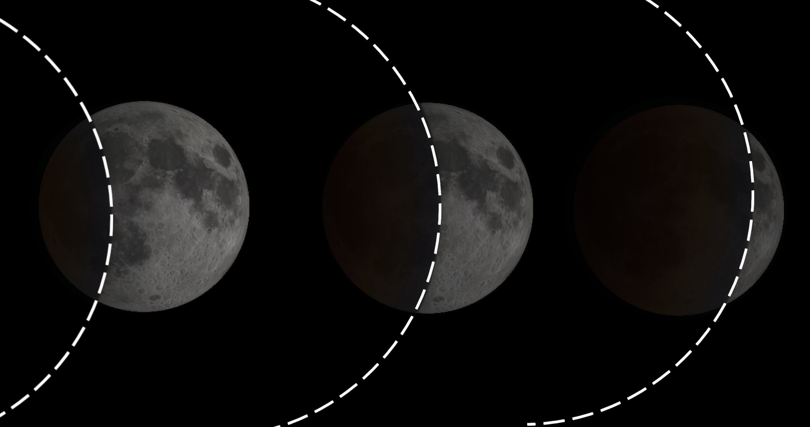 Phases of a lunar eclipse. (Daniel Brown)