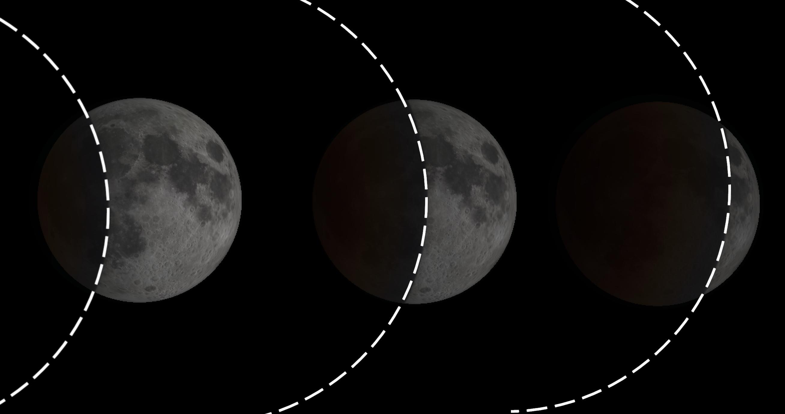 Fases de un eclipse lunar. (Daniel Brown)