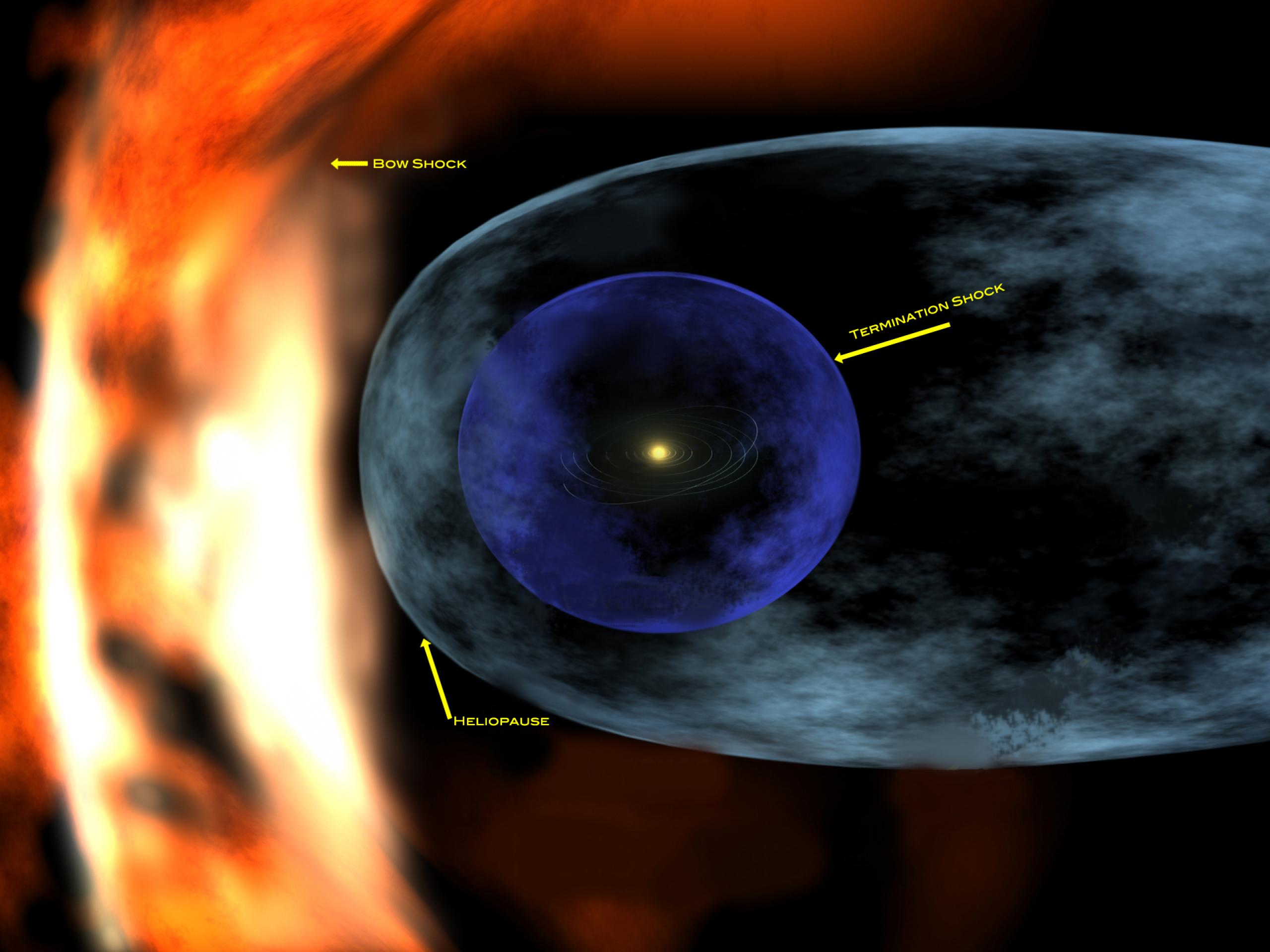 2g.Heliosphere Image main BoundariesLg