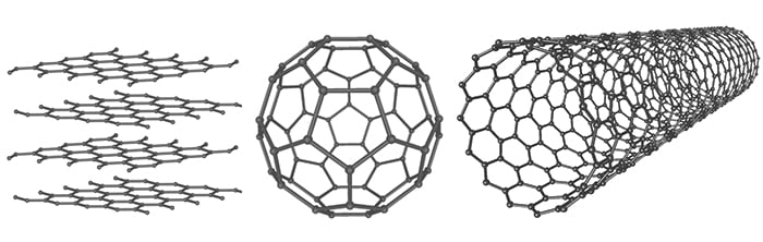 graphene, bucky ball, nanotube