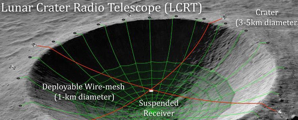 NASA Reveals Wild Project For Turning a Moon Crater Into a Radio Telescope