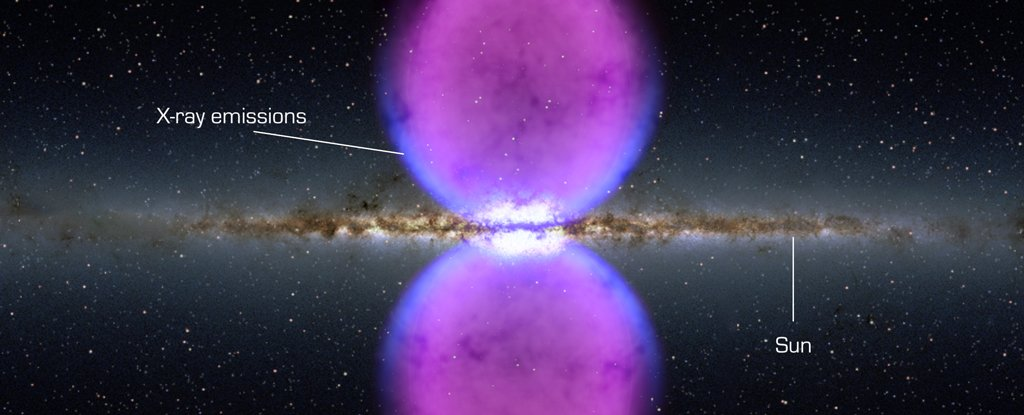 Astronomers Pinpoint The Origin of Huge Gas Bubbles Flowing Out of The Milky Way