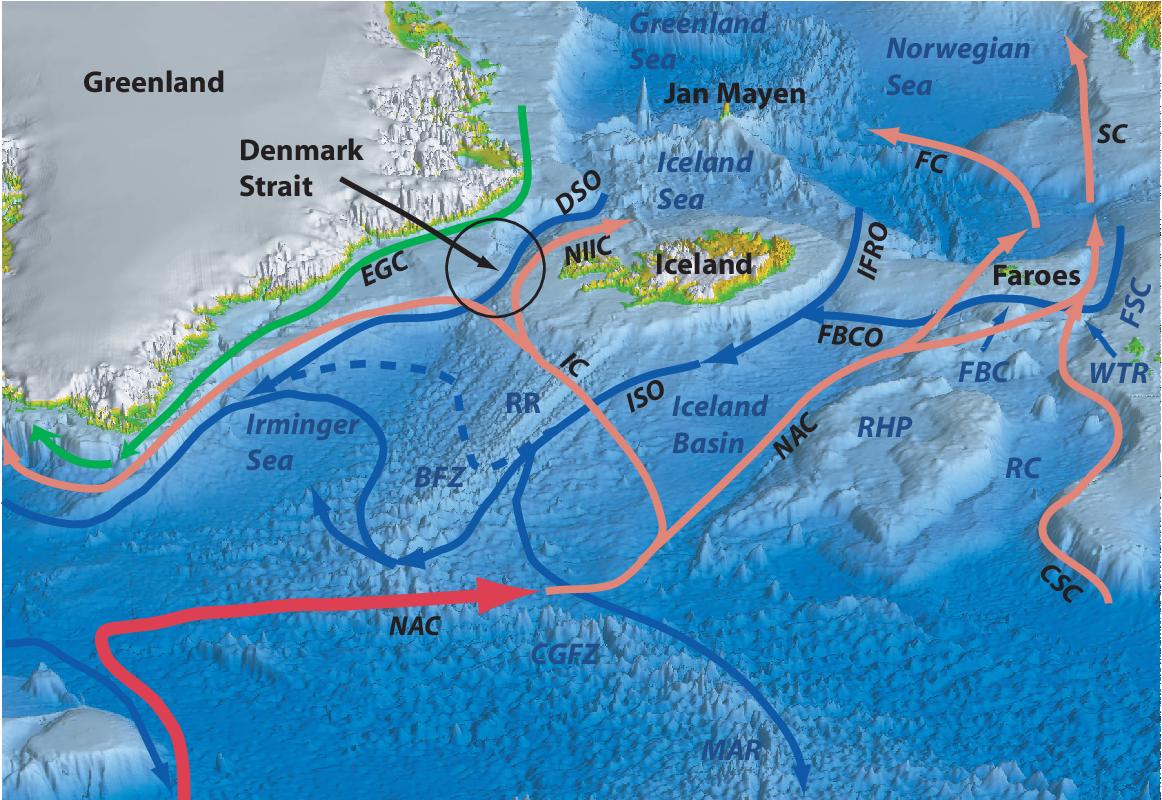 nordicseasystem