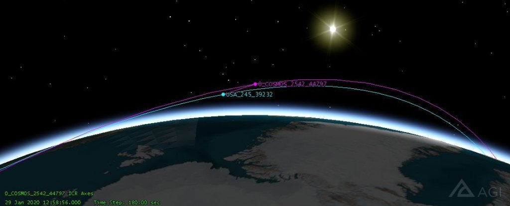 Orbital synchronisation of government satellites in January 2020.