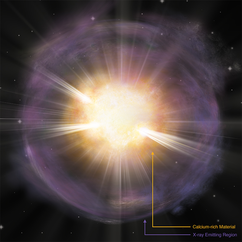 Here's How Exploding Stars Forged The Calcium in Your Teeth And Bones