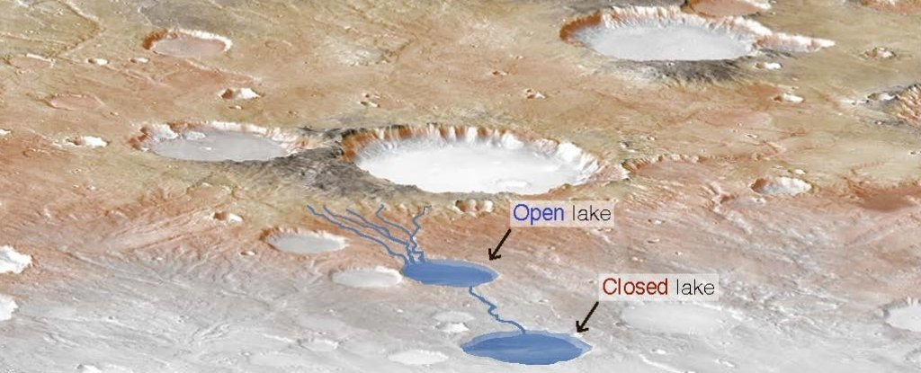 Ancient Mars Had Planet-Wide Rainstorms So Intense They Breached Its Lakes – ScienceAlert