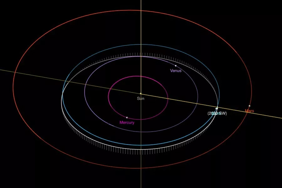 asteroid trajectory body image