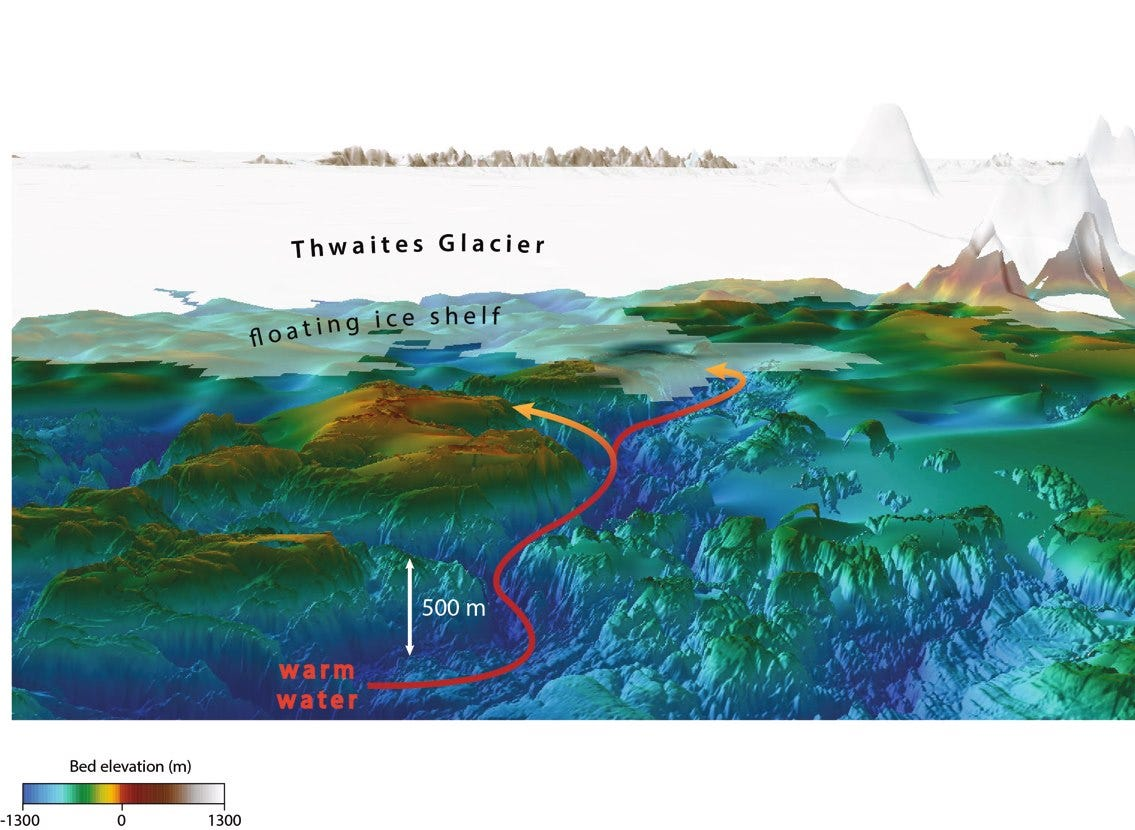 (International Thwaites Glacier Collaboration)