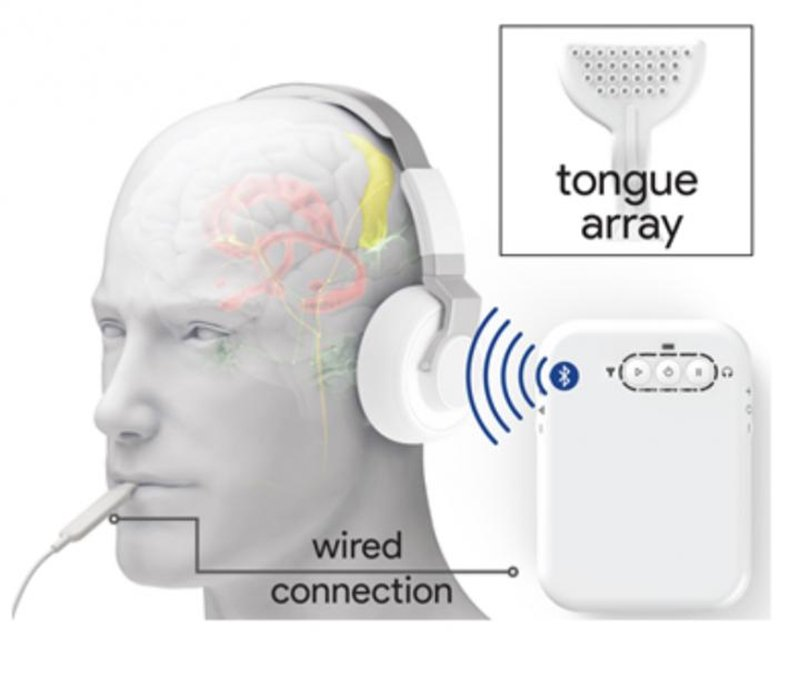 Scientists May Be Able to Treat Tinnitus With Electronic Music And Tongue Buzzing