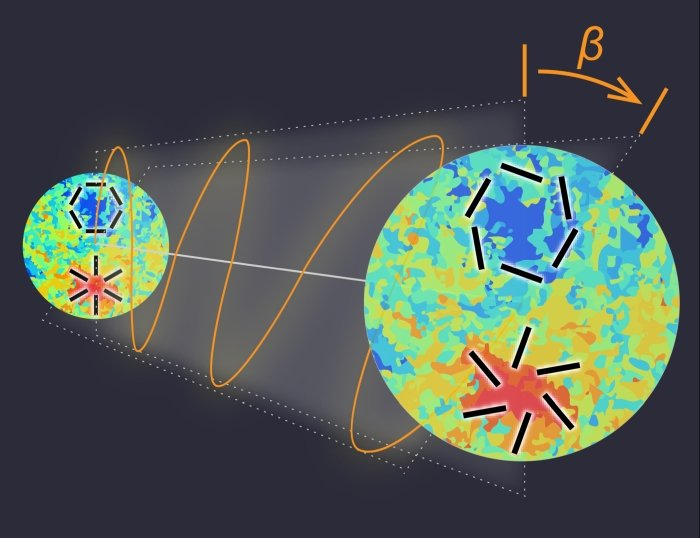 Scientists Detect Hints of Strange New Physics in The Universe's Background Radiation